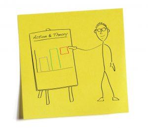 Appraisal Skills Masterclass